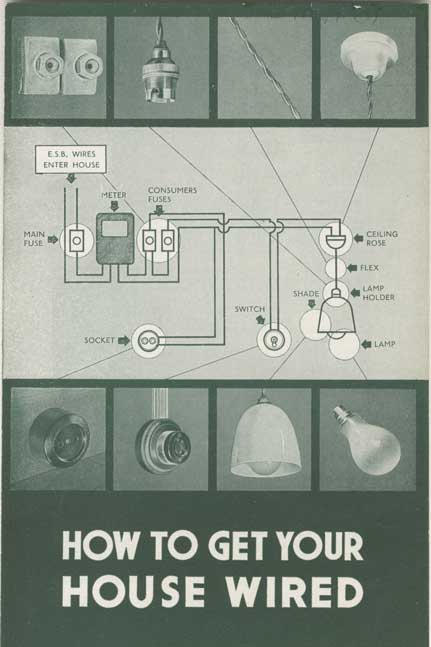 How to get your house wired